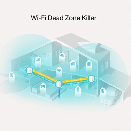 DECO Mesh WiFi